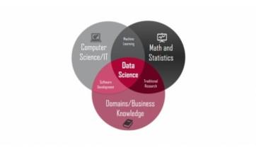 O que é a Ciência de Dados?