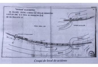 Croqui do local do acidente (Reprodução: Livro Jubileu de Ouro de Adamantina, de Cândido Jorge de Lima).