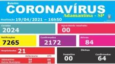 Prefeitura divulga boletim e informa quatro novos óbitos por Covid-19 em Adamantina