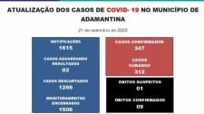 Prefeitura de Adamantina informa 7 novos casos positivos da Covid-19 e chega às 347 confirmações