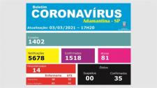 Homem de 78 anos é o 35º registro de morte por Covid-19 em Adamantina, informa Prefeitura