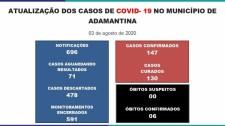 Adamantina registra o 147º caso de Covid-19, divulga Prefeitura