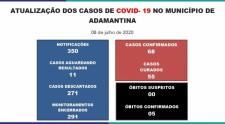Quatro novos casos de Covid-19 são registrados em Adamantina; cidade alcança 68 confirmações