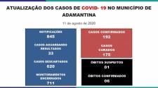Prefeitura anuncia 27 notificações positivas de Covid-19 no PAI Nosso Lar, com 26 curados