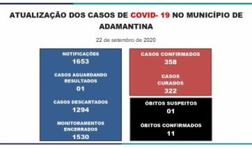 Adamantina tem dois novos óbitos por Covid-19 e um óbito suspeito, além de 11 novos casos