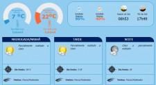 Inmet prevê mínima de 7 °C nesta quarta-feira em Adamantina