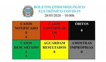 Saúde de Mariápolis anuncia primeiro caso de Covid-19 na cidade