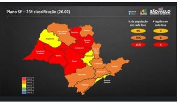 Adamantina e cidades da região de Marília regridem para a fase vermelha do Plano SP