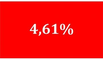 Câmara vota em sessão extraordinária reajuste de 4,61% ao funcionalismo da Prefeitura e UniFAI
