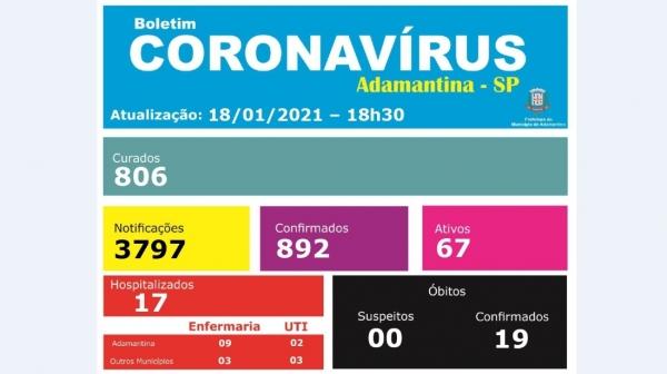 Boletim de casos de Covid-19 em Adamantina, divulgados pela Prefeitura nesta segunda-feira, 18 (Divulgação/PMA).