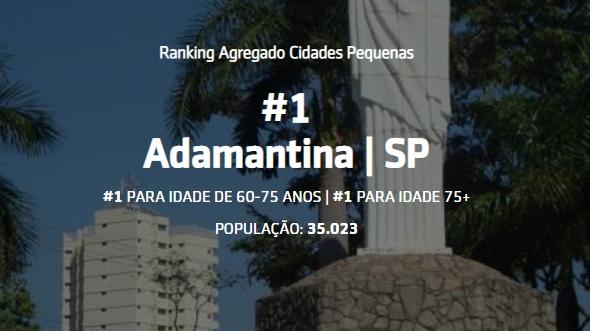 SP concentra melhores cidades para envelhecer no país, indica estudo. Adamantina é a melhor delas, entre as cidades de pequeno porte (Reprodução).
