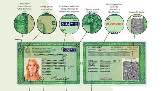 Nova estrutura do Documento de Identidade (RG) emitido por SP passa a ter dispositivos que aumentarão a segurança contra falsificação (Reprodução).