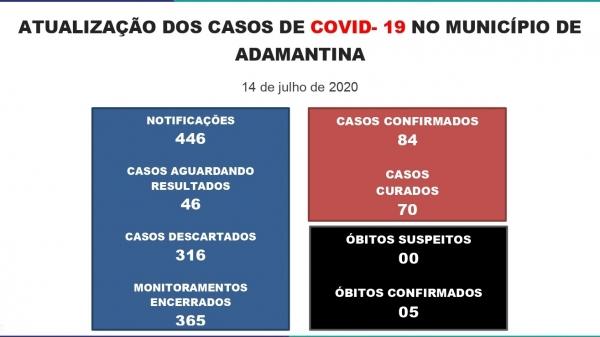 Boletim divulgado nesta terça-feira (14) pela Prefeitura de Adamantina (Reprodução/PMA).
