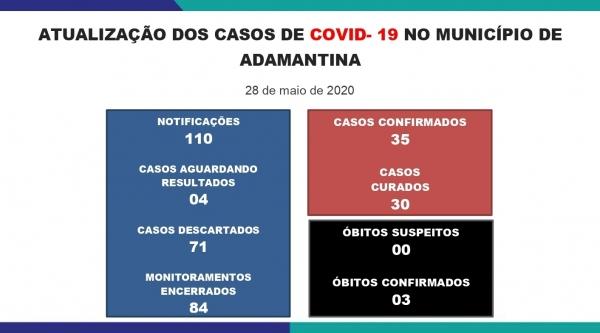 Boletim divulgado nesta quinta-feira (28) pela Prefeitura de Adamantina (Reprodução/PMA).