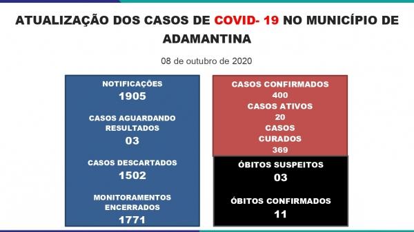 Boletim de casos de Covid-19, em Adamantina, divulgado nesta quinta-feira (8) pela Prefeitura Municipal (Divulgação/PMA).