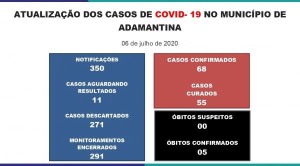Boletim divulgado nesta segunda-feira (6) pela Prefeitura de Adamantina (Reprodução/PMA).
