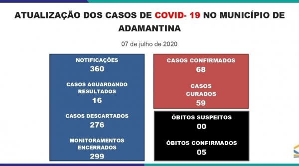 Boletim divulgado nesta terça-feira (7) pela Prefeitura de Adamantina (Reprodução/PMA).