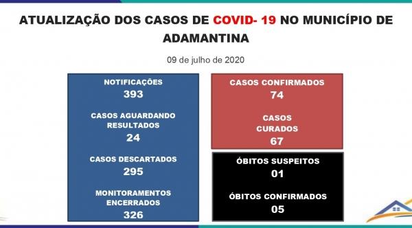 Boletim divulgado nesta quinta-feira (9) pela Prefeitura de Adamantina (Reprodução/PMA).
