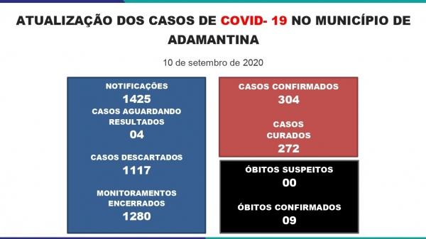 Boletim divulgado na quinta-feira (10) pela Prefeitura de Adamantina (Reprodução/PMA).