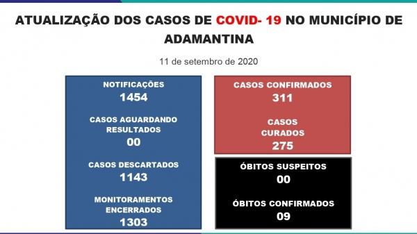 Boletim divulgado na sexta-feira (11) pela Prefeitura de Adamantina (Reprodução/PMA).