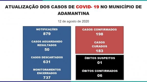 Boletim divulgado nesta quarta-feira (12) pela Prefeitura de Adamantina (Reprodução/PMA).
