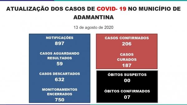 Boletim divulgado nesta quinta-feira (13) pela Prefeitura de Adamantina (Reprodução/PMA).