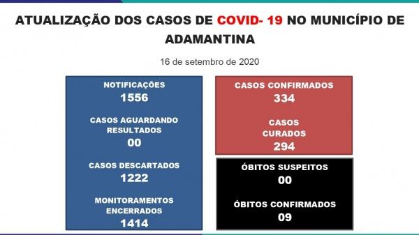 Boletim divulgado na quarta-feira (16) pela Prefeitura de Adamantina (Reprodução/PMA).