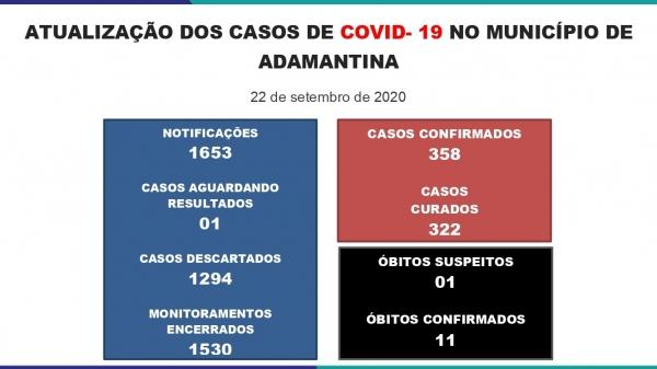 Boletim divulgado na terça-feira (22) pela Prefeitura de Adamantina (Reprodução/PMA).