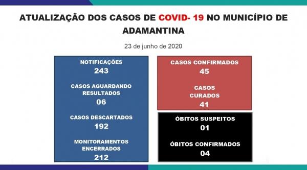 Boletim divulgado nesta terça-feira (23) pela Prefeitura de Adamantina (Reprodução/PMA).