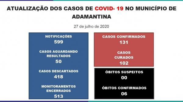Boletim divulgado nesta segunda-feira (27) pela Prefeitura de Adamantina (Reprodução/PMA).