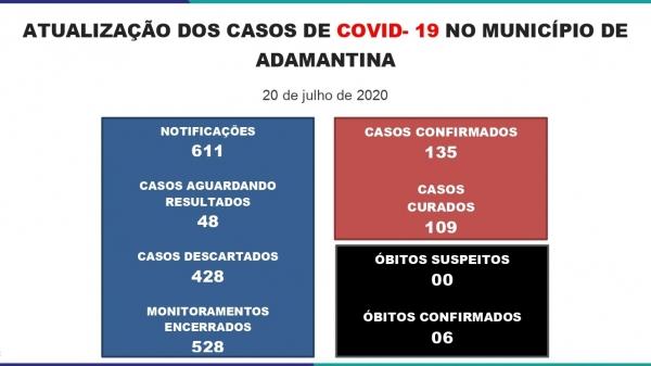 Boletim divulgado nesta terça-feira (28) pela Prefeitura de Adamantina (Reprodução/PMA).