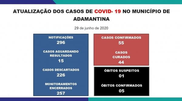 Boletim divulgado nesta segunda-feira (29) pela Prefeitura de Adamantina (Reprodução/PMA).