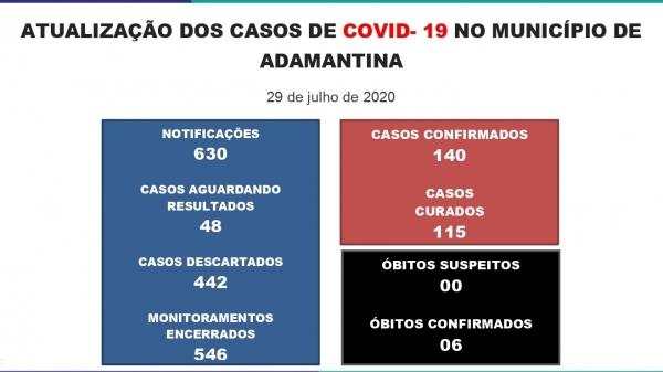 Boletim divulgado nesta quarta-feira (29) pela Prefeitura de Adamantina (Reprodução/PMA).