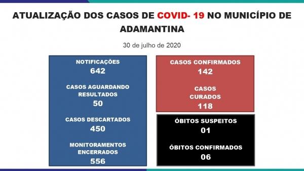 Boletim divulgado nesta quinta-feira (30) pela Prefeitura de Adamantina (Reprodução/PMA).