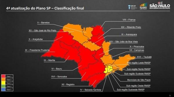 Atual configuração do Plano São Paulo, com as definições das áreas de acordo com o risco, como estabelece o Governo Estadual (Reprodução).