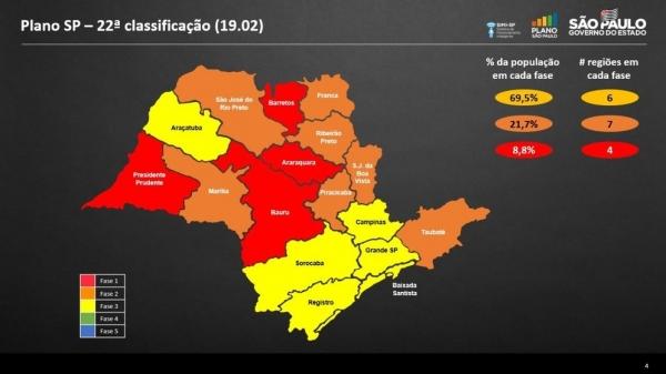 Adamantina e cidades da região do DRS de Marília permanecem na fase laranja do Plano SP