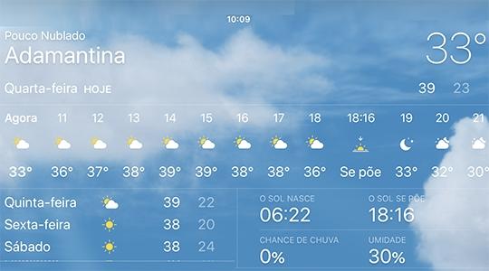 Previsão é de altas temperaturas para hoje e os próximos dias, em Adamantina (Reprodução).